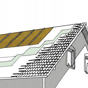 Eine Kombination aus Auf-, Zwischen- und Untersparrendämmung schützt ein Gebäude optimal vor Energieverlust über das Dach.