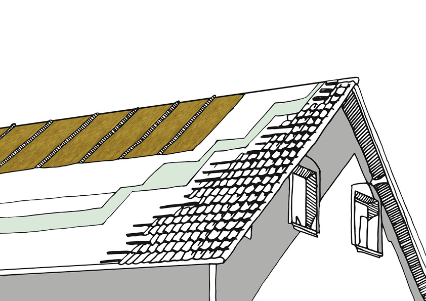 Dachdämmung: Eine Kombination aus Auf-, Zwischen- und Untersparrendämmung schützt ein Gebäude optimal vor Energieverlust über das Dach.