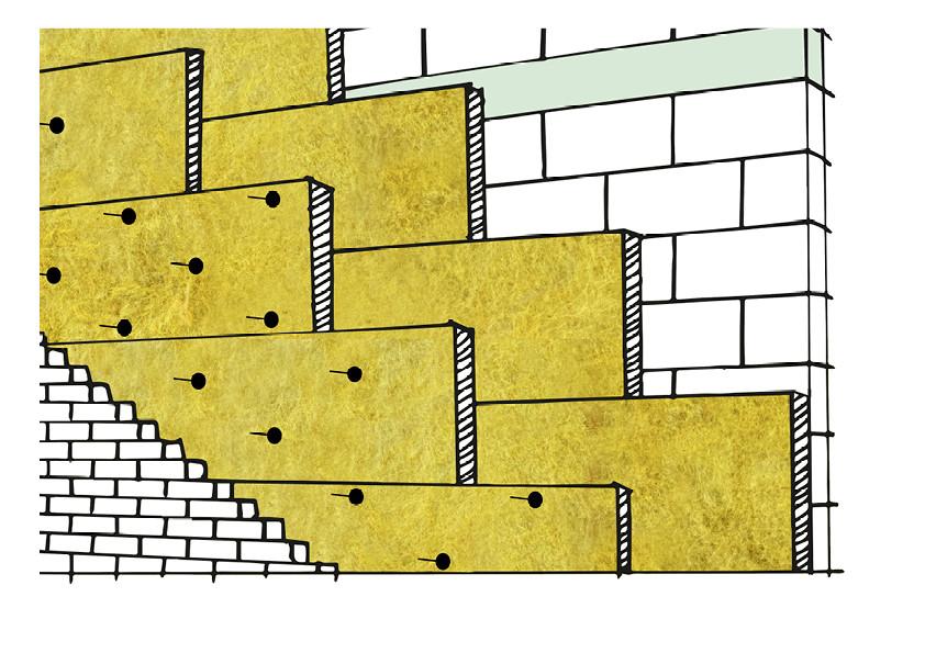 Die Kerndämmung ist speziell für die Verlegung im zweischaligen Mauerwerk geeignet. Für diese Form der Fassadendämmung gibt es neben Dämmplatten auch Dämmrollen aus Mineralwolle.