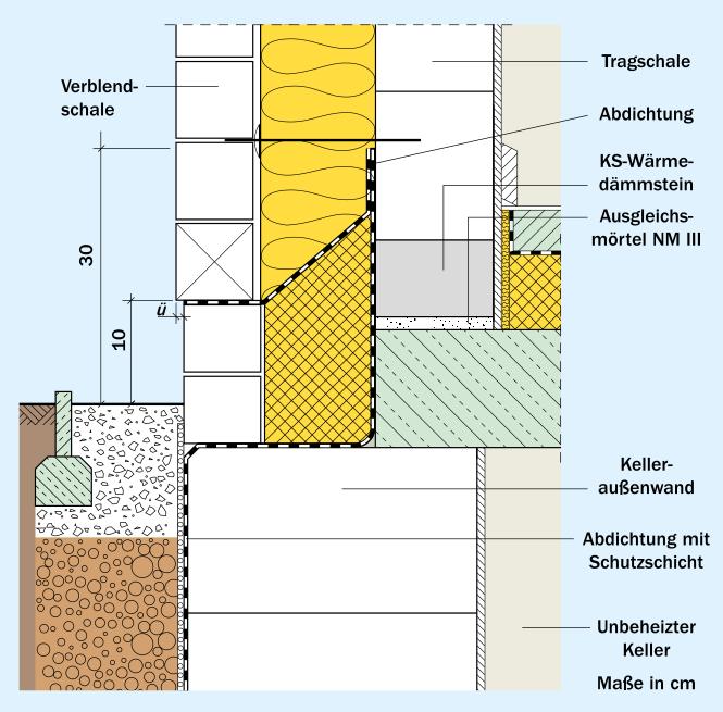 Sockelabdichtung einer zweischaligen Mauerwerkswand